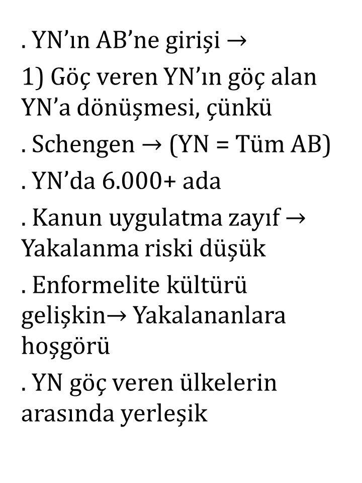 . YN'ın AB'ne girişi → 1) Göç veren YN'ın göç alan YN'a dönüşmesi, çünkü. Schengen → (YN = Tüm AB). YN'da 6.000+ ada. Kanun uygulatma zayıf → Yakalanm