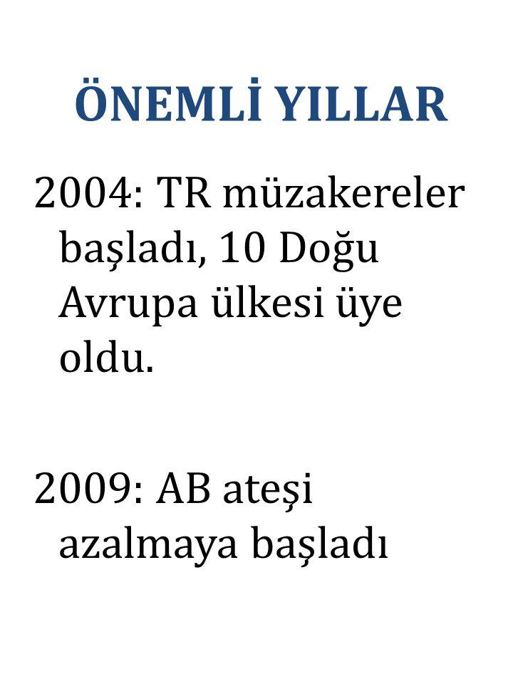 2004: TR müzakereler başladı, 10 Doğu Avrupa ülkesi üye oldu. 2009: AB ateşi azalmaya başladı ÖNEMLİ YILLAR