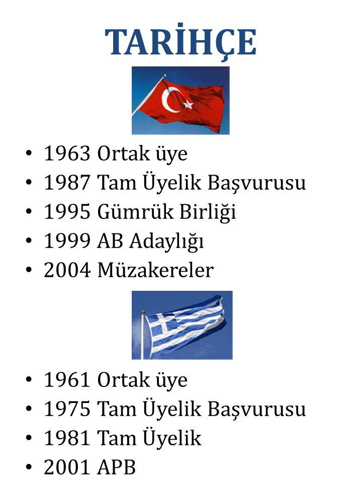 TARİHÇE 1963 Ortak üye 1987 Tam Üyelik Başvurusu 1995 Gümrük Birliği 1999 AB Adaylığı 2004 Müzakereler 1961 Ortak üye 1975 Tam Üyelik Başvurusu 1981 Tam Üyelik 2001 APB