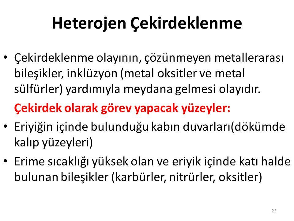 Heterojen Çekirdeklenme Çekirdeklenme olayının, çözünmeyen metallerarası bileşikler, inklüzyon (metal oksitler ve metal sülfürler) yardımıyla meydana gelmesi olayıdır.