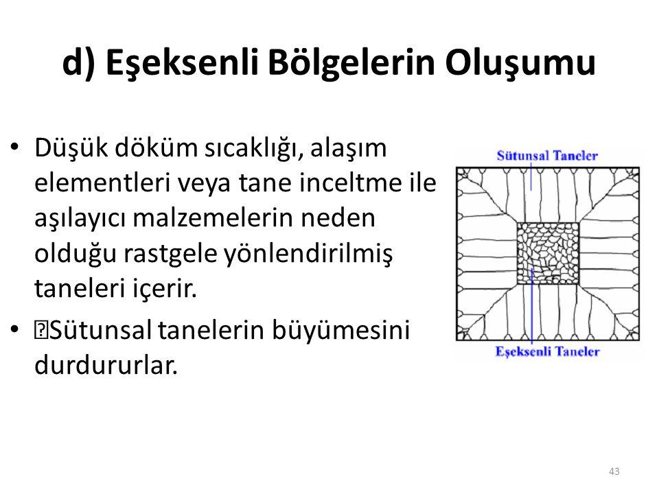 d) Eşeksenli Bölgelerin Oluşumu Düşük döküm sıcaklığı, alaşım elementleri veya tane inceltme ile aşılayıcı malzemelerin neden olduğu rastgele yönlendirilmiş taneleri içerir.