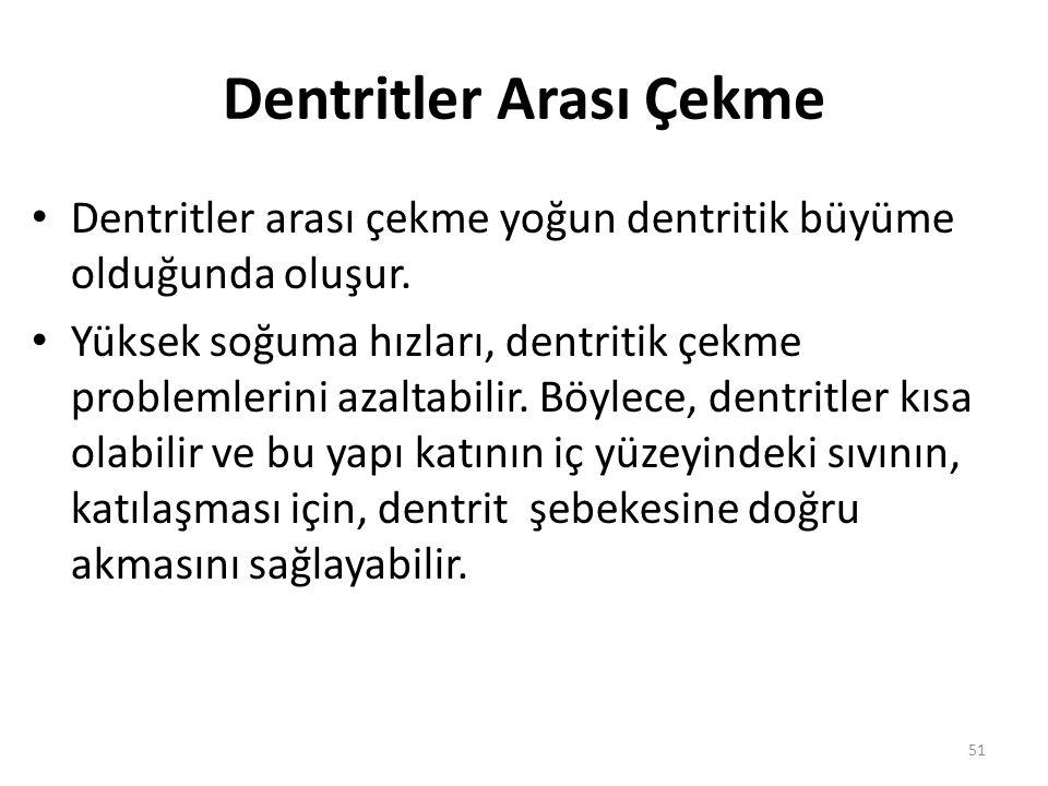 Dentritler Arası Çekme Dentritler arası çekme yoğun dentritik büyüme olduğunda oluşur.