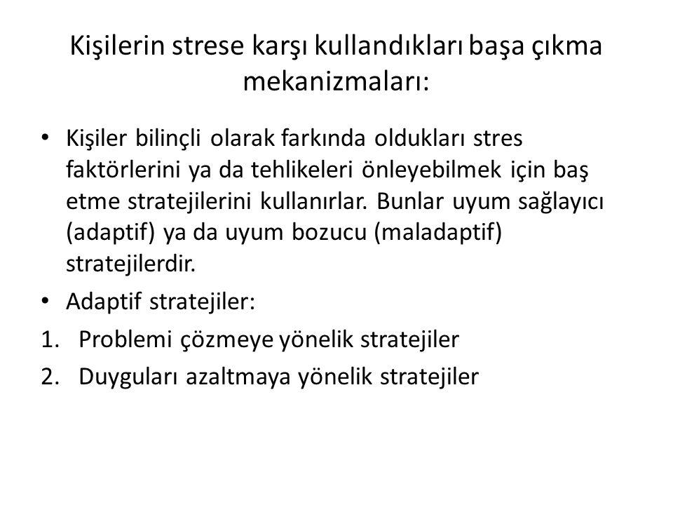 Kişilerin strese karşı kullandıkları başa çıkma mekanizmaları: Kişiler bilinçli olarak farkında oldukları stres faktörlerini ya da tehlikeleri önleyeb