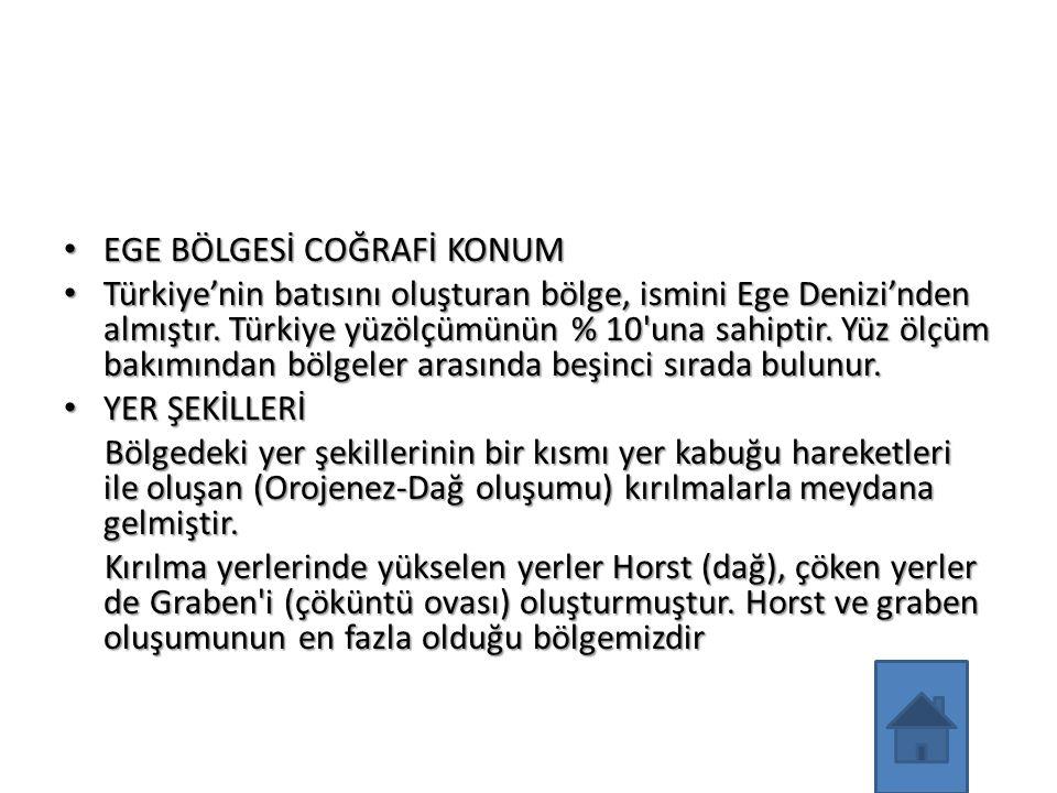 EGE BÖLGESİ COĞRAFİ KONUM EGE BÖLGESİ COĞRAFİ KONUM Türkiye'nin batısını oluşturan bölge, ismini Ege Denizi'nden almıştır. Türkiye yüzölçümünün % 10'u