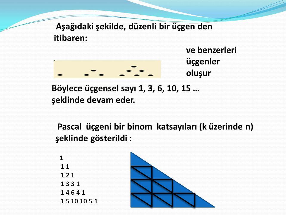 Aşağıdaki şekilde, düzenli bir üçgen den itibaren: Pascal üçgeni bir binom katsayıları (k üzerinde n) şeklinde gösterildi : Böylece üçgensel sayı 1, 3