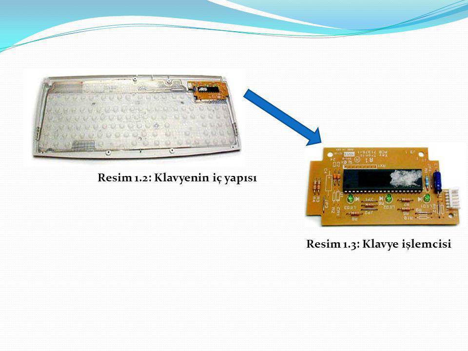 Resim 1.2: Klavyenin iç yapısı Resim 1.3: Klavye işlemcisi