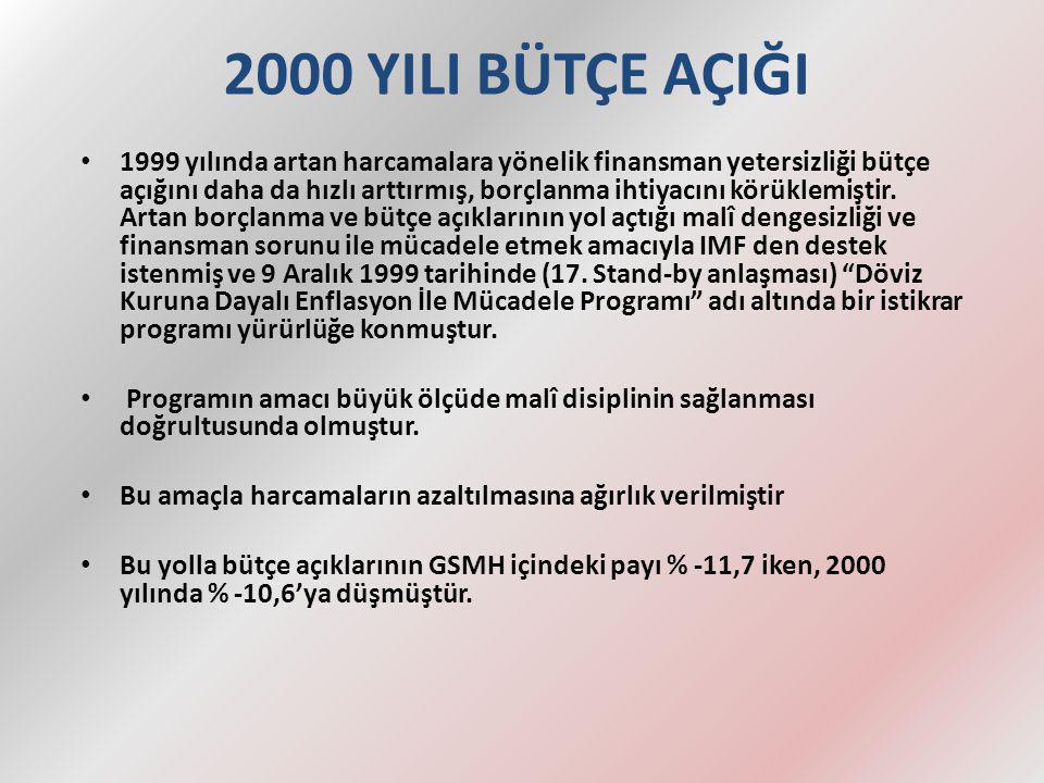 2000 YILI BÜTÇE AÇIĞI YILHARCAMA/GSMHGELİR/GSMHBÜTÇE AÇIĞI % 2000 37,126,9-10.93 Ancak uygulanan bu istikrar programından sapmalar yurt içi dengeleri olumsuz etkilemiş ve Kasım 2000 itibariyle yeni bir kriz meydana gelmiştir.