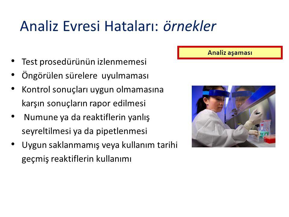 Analiz Evresi Hataları: örnekler Analiz aşaması Test prosedürünün izlenmemesi Öngörülen sürelere uyulmaması Kontrol sonuçları uygun olmamasına karşın