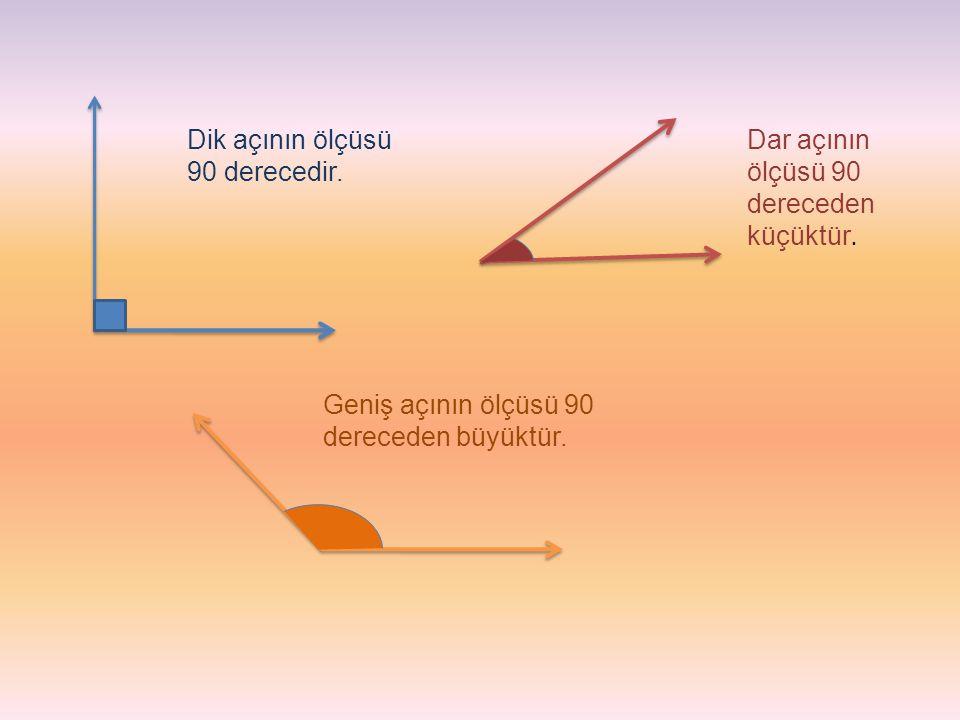Dik açının ölçüsü 90 derecedir. Dar açının ölçüsü 90 dereceden küçüktür. Geniş açının ölçüsü 90 dereceden büyüktür.