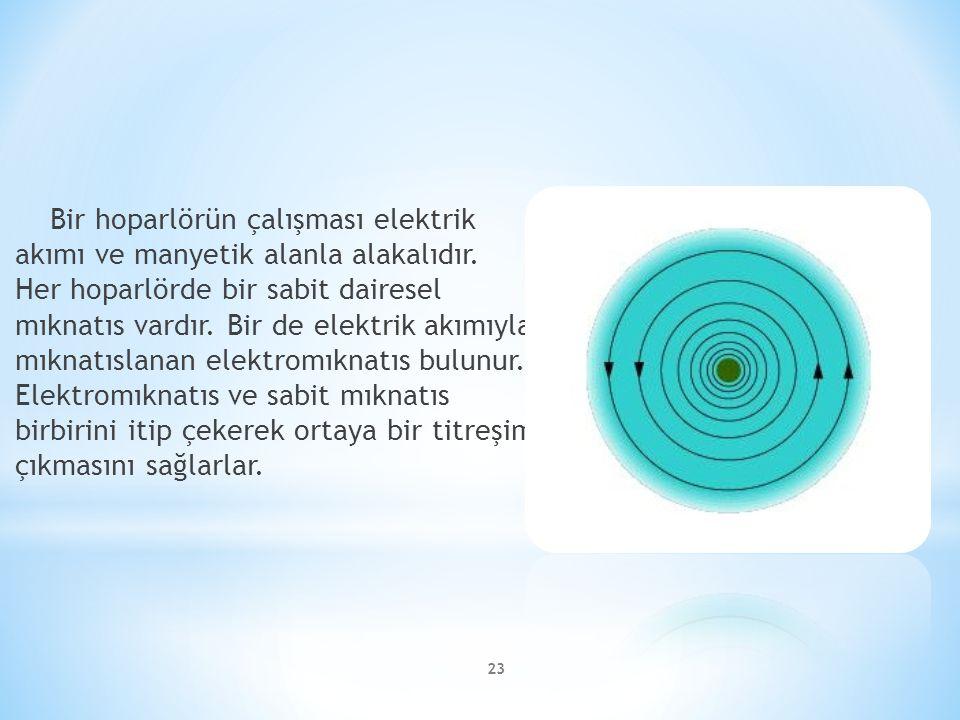 Bir hoparlörün çalışması elektrik akımı ve manyetik alanla alakalıdır. Her hoparlörde bir sabit dairesel mıknatıs vardır. Bir de elektrik akımıyla mık