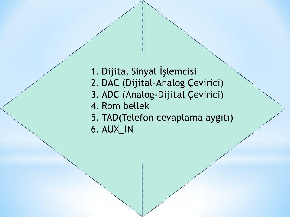 44 1.Dijital Sinyal İşlemcisi 2.DAC (Dijital-Analog Çevirici) 3.ADC (Analog-Dijital Çevirici) 4.Rom bellek 5.TAD(Telefon cevaplama aygıtı) 6.AUX_IN