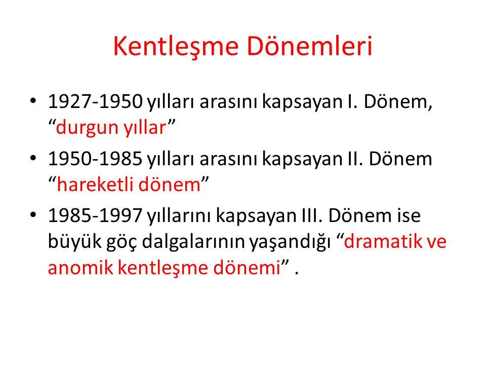"""Kentleşme Dönemleri 1927-1950 yılları arasını kapsayan I. Dönem, """"durgun yıllar"""" 1950-1985 yılları arasını kapsayan II. Dönem """"hareketli dönem"""" 1985-1"""