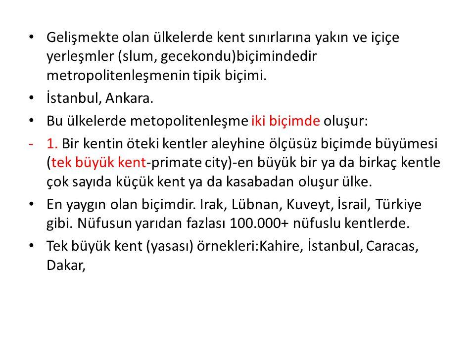 Gelişmekte olan ülkelerde kent sınırlarına yakın ve içiçe yerleşmler (slum, gecekondu)biçimindedir metropolitenleşmenin tipik biçimi. İstanbul, Ankara