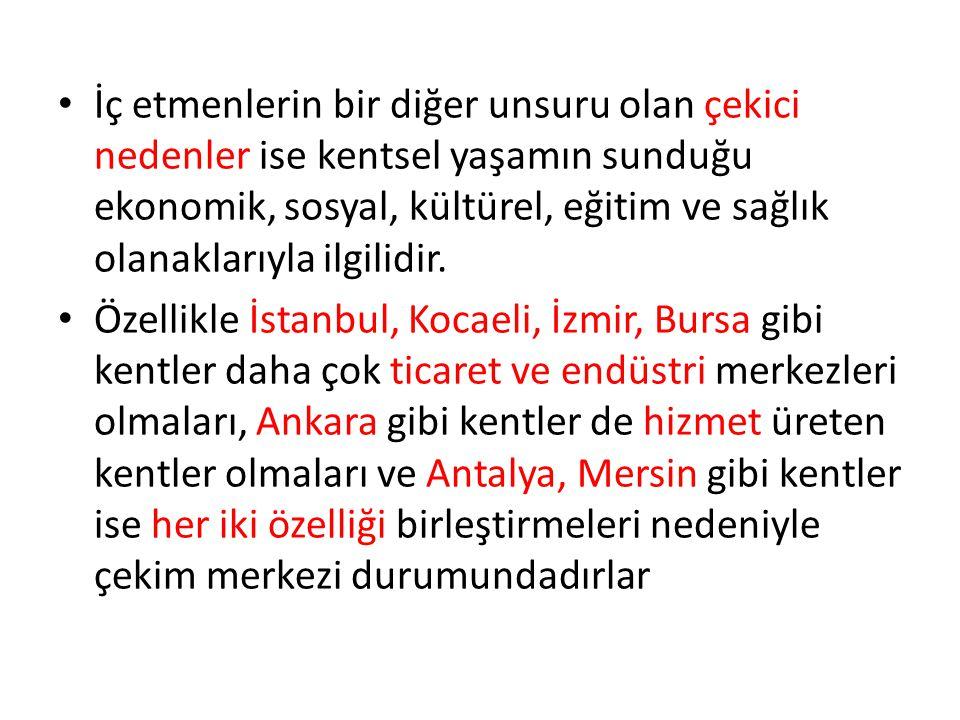 Türkiye'deki Kentsel Sorunlar – Kentsel fiziksel çevrenin bozukluğu, – Nüfus yoğunlaşması ve yoksullaşma, – Tarihi dokunun yok olması, – Düzensiz ve çarpık büyüme, – Kentsel hizmetlerin yetersizliği, – Aşırı trafik yükü, – Ses, hava ve toprak kirliliği, – Kentsel yaşamın kalitesizliği,