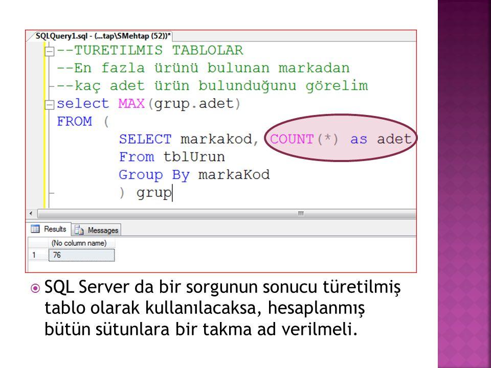  SQL Server da bir sorgunun sonucu türetilmiş tablo olarak kullanılacaksa, hesaplanmış bütün sütunlara bir takma ad verilmeli.