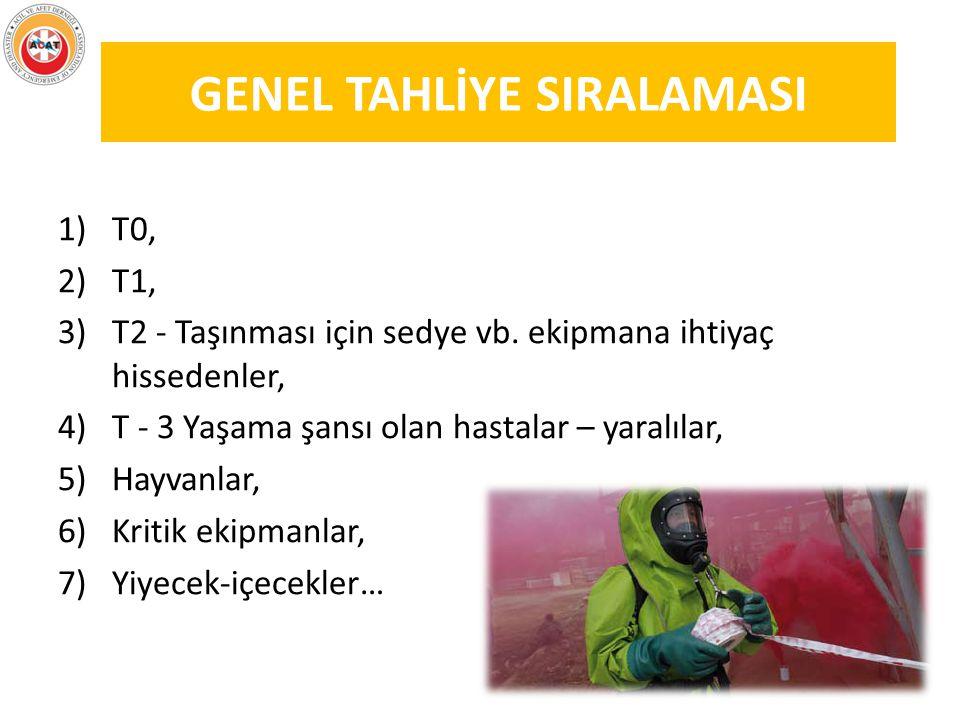 GENEL TAHLİYE SIRALAMASI 1)T0, 2)T1, 3)T2 - Taşınması için sedye vb. ekipmana ihtiyaç hissedenler, 4)T - 3 Yaşama şansı olan hastalar – yaralılar, 5)H