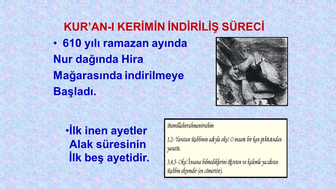 KUR'AN-I KERİMİN İNDİRİLİŞ SÜRECİ 610 yılı ramazan ayında Nur dağında Hira Mağarasında indirilmeye Başladı. İlk inen ayetler Alak süresinin İlk beş ay