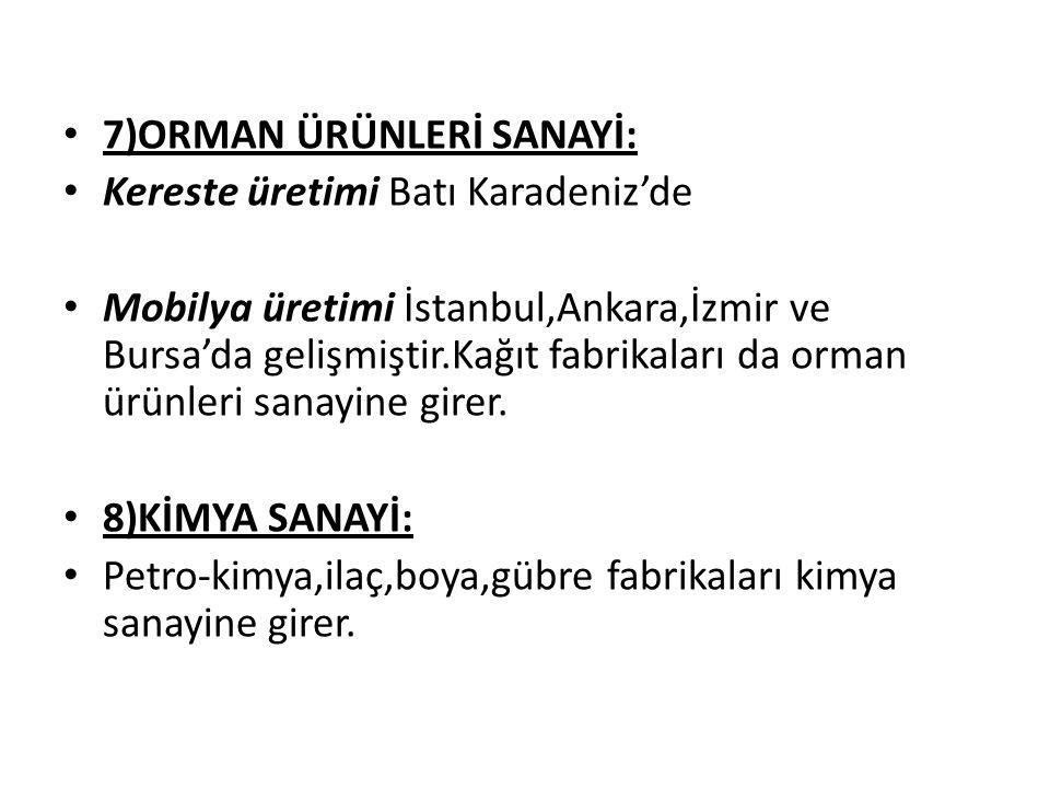 7)ORMAN ÜRÜNLERİ SANAYİ: Kereste üretimi Batı Karadeniz'de Mobilya üretimi İstanbul,Ankara,İzmir ve Bursa'da gelişmiştir.Kağıt fabrikaları da orman ür