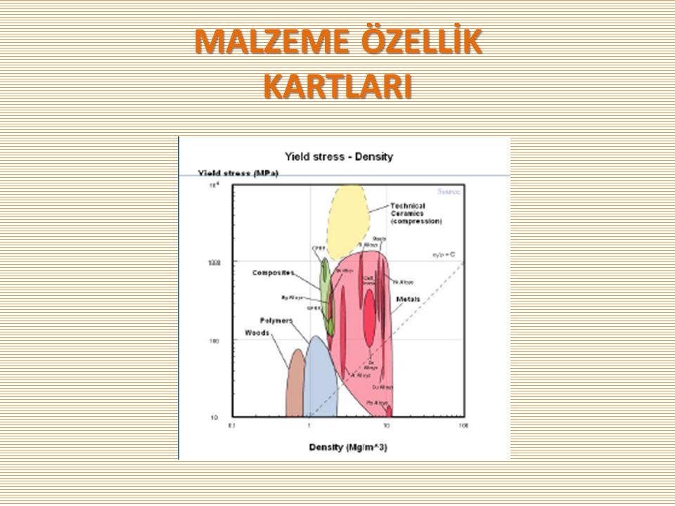 MALZEME ÖZELLİK KARTLARI