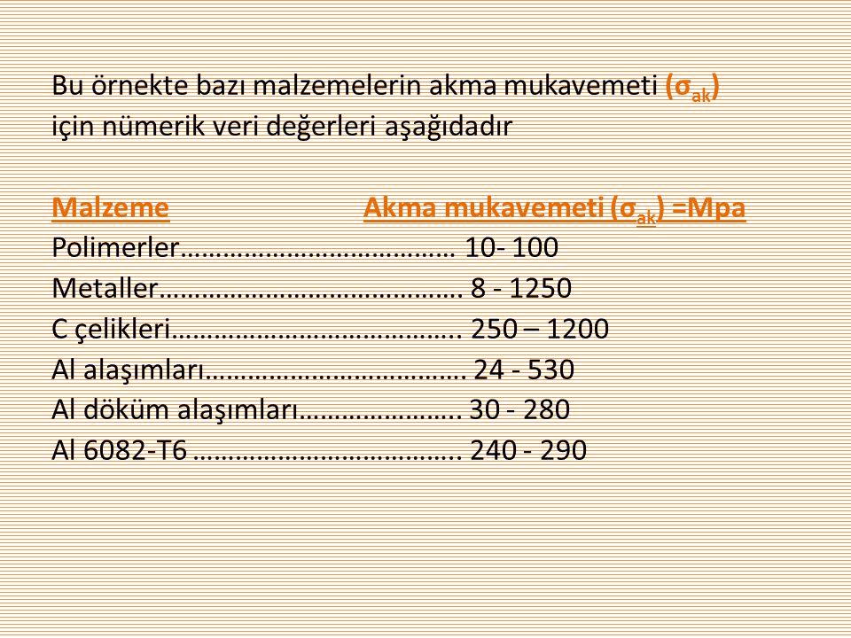 Bu örnekte bazı malzemelerin akma mukavemeti (σ ak ) için nümerik veri değerleri aşağıdadır Malzeme Akma mukavemeti (σ ak ) =Mpa Polimerler……………………………