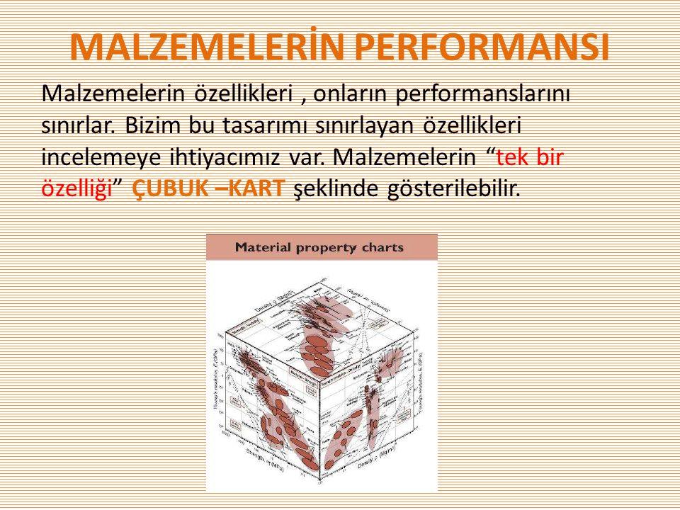 MALZEMELERİN PERFORMANSI Malzemelerin özellikleri, onların performanslarını sınırlar. Bizim bu tasarımı sınırlayan özellikleri incelemeye ihtiyacımız