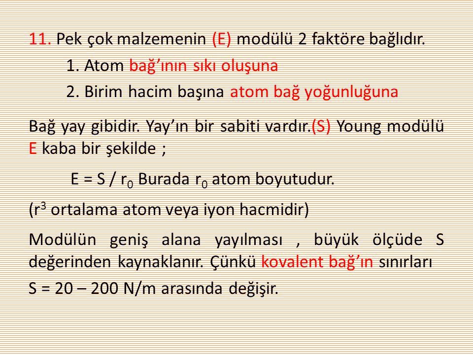 11. Pek çok malzemenin (E) modülü 2 faktöre bağlıdır. 1. Atom bağ'ının sıkı oluşuna 2. Birim hacim başına atom bağ yoğunluğuna Bağ yay gibidir. Yay'ın