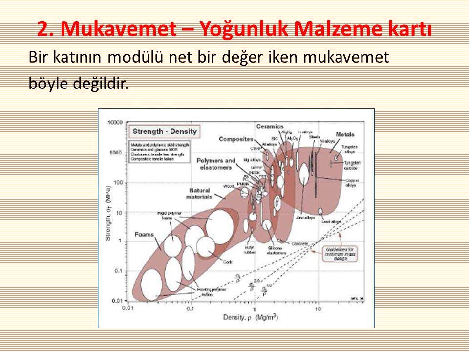 2. Mukavemet – Yoğunluk Malzeme kartı Bir katının modülü net bir değer iken mukavemet böyle değildir.