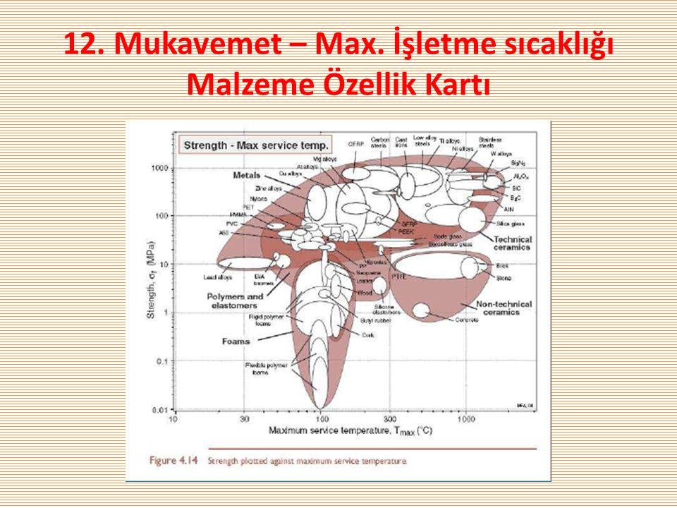 12. Mukavemet – Max. İşletme sıcaklığı Malzeme Özellik Kartı