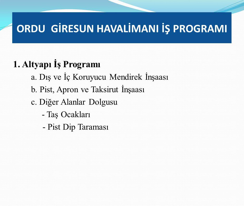 2.Üstyapı İş Programı a.Terminal Binası b.Teknik Blok- Kule c.