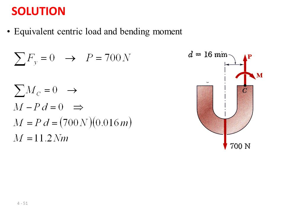 4 - 51 SOLUTION Equivalent centric load and bending moment