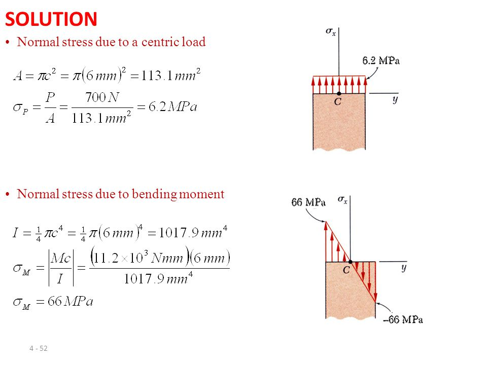 4 - 52 SOLUTION Normal stress due to a centric load Normal stress due to bending moment