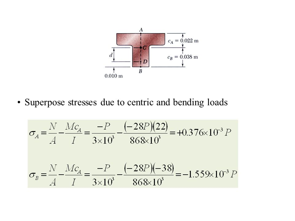 Superpose stresses due to centric and bending loads