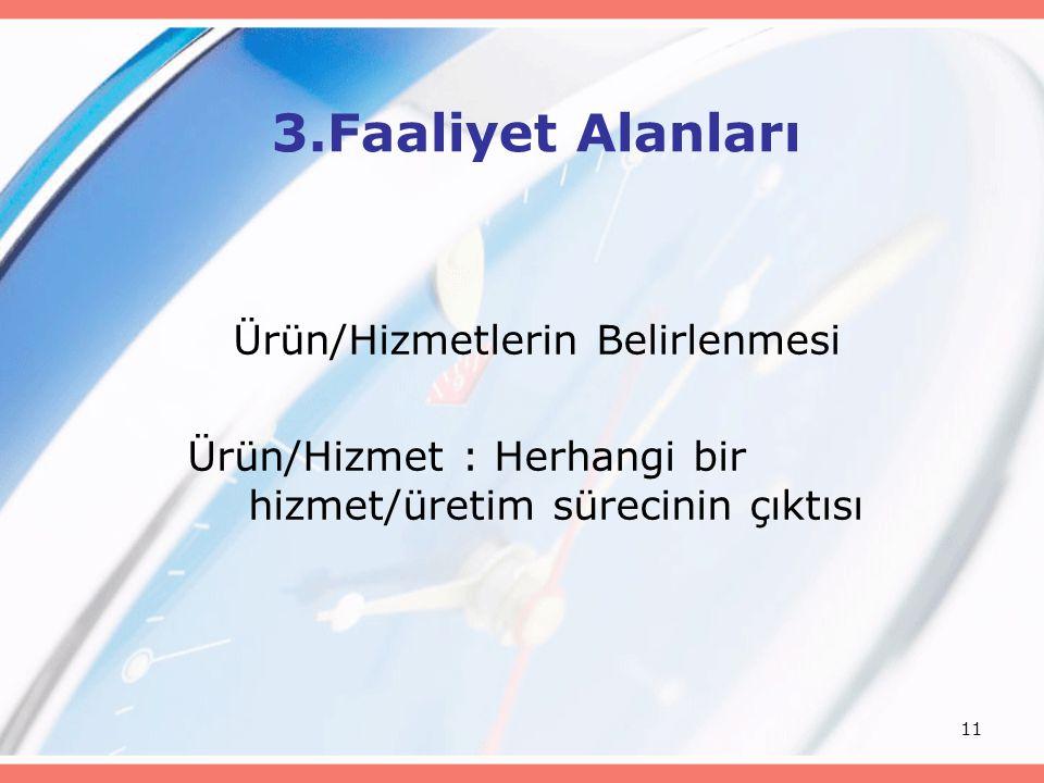 11 3.Faaliyet Alanları Ürün/Hizmetlerin Belirlenmesi Ürün/Hizmet : Herhangi bir hizmet/üretim sürecinin çıktısı