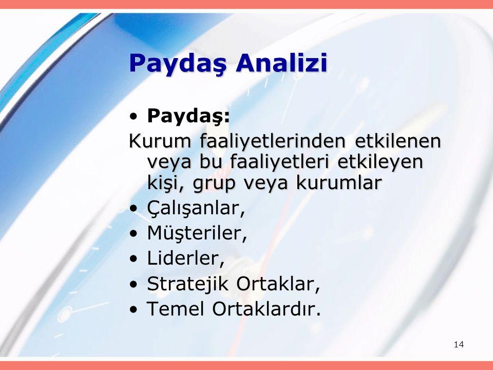 14 Paydaş Analizi Paydaş: Kurum faaliyetlerinden etkilenen veya bu faaliyetleri etkileyen kişi, grup veya kurumlar Çalışanlar, Müşteriler, Liderler, S