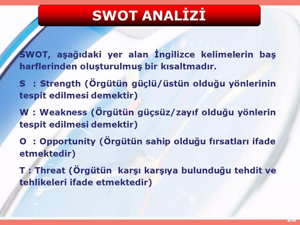 28 SWOT, aşağıdaki yer alan İngilizce kelimelerin baş harflerinden oluşturulmuş bir kısaltmadır. S : Strength (Örgütün güçlü/üstün olduğu yönlerinin t