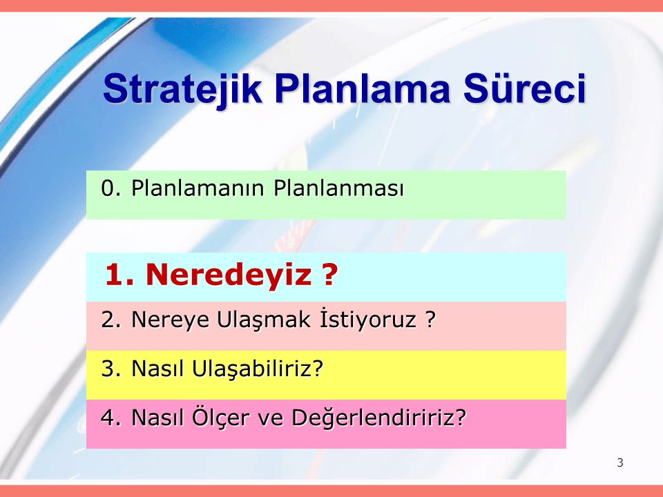 3 0. Planlamanın Planlanması 0. Planlamanın Planlanması 1. Neredeyiz ? 1. Neredeyiz ? 2. Nereye Ulaşmak İstiyoruz ? 2. Nereye Ulaşmak İstiyoruz ? 3. N