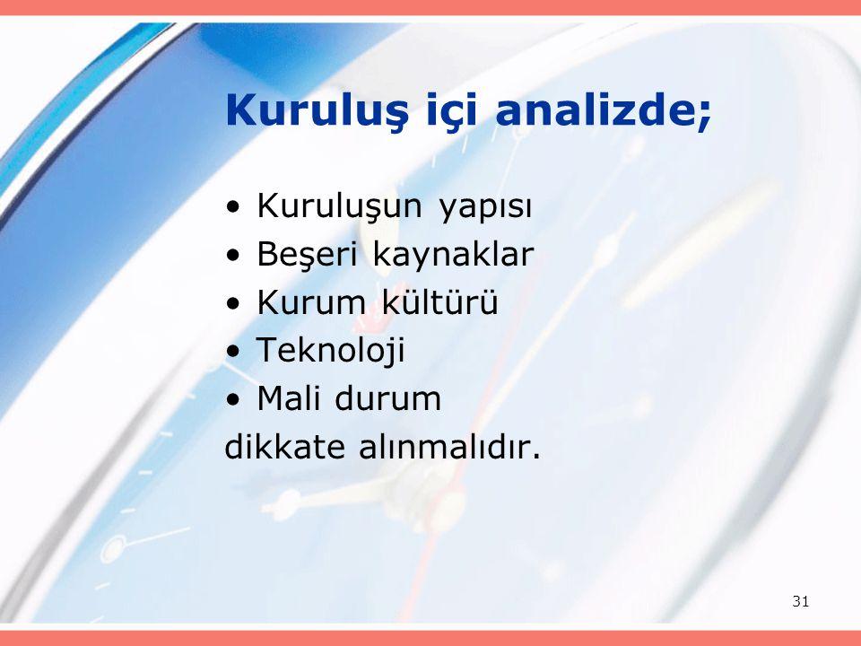31 Kuruluş içi analizde; Kuruluşun yapısı Beşeri kaynaklar Kurum kültürü Teknoloji Mali durum dikkate alınmalıdır.