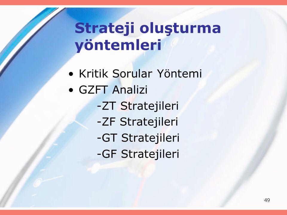 49 Strateji oluşturma yöntemleri Kritik Sorular Yöntemi GZFT Analizi -ZT Stratejileri -ZF Stratejileri -GT Stratejileri -GF Stratejileri