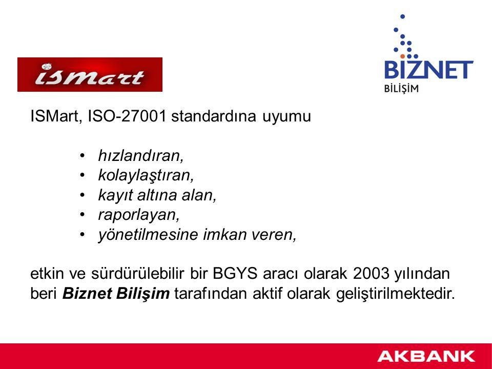 ISMart, ISO-27001 standardına uyumu hızlandıran, kolaylaştıran, kayıt altına alan, raporlayan, yönetilmesine imkan veren, etkin ve sürdürülebilir bir