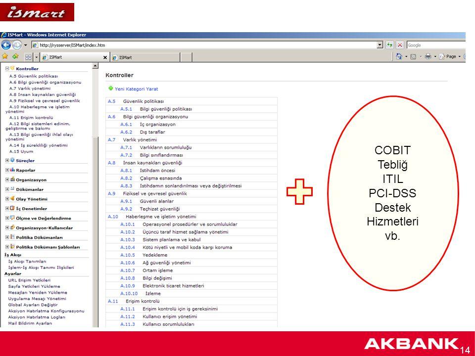 14 COBIT Tebliğ ITIL PCI-DSS Destek Hizmetleri vb.