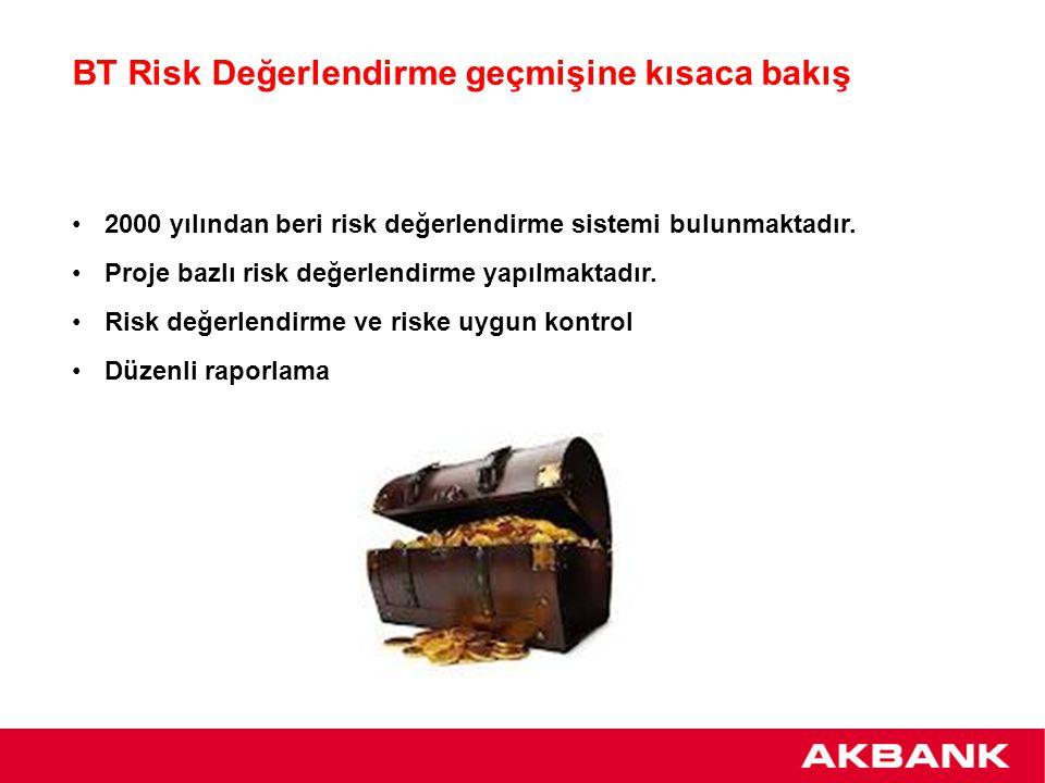 BT Risk Değerlendirme geçmişine kısaca bakış 2000 yılından beri risk değerlendirme sistemi bulunmaktadır. Proje bazlı risk değerlendirme yapılmaktadır