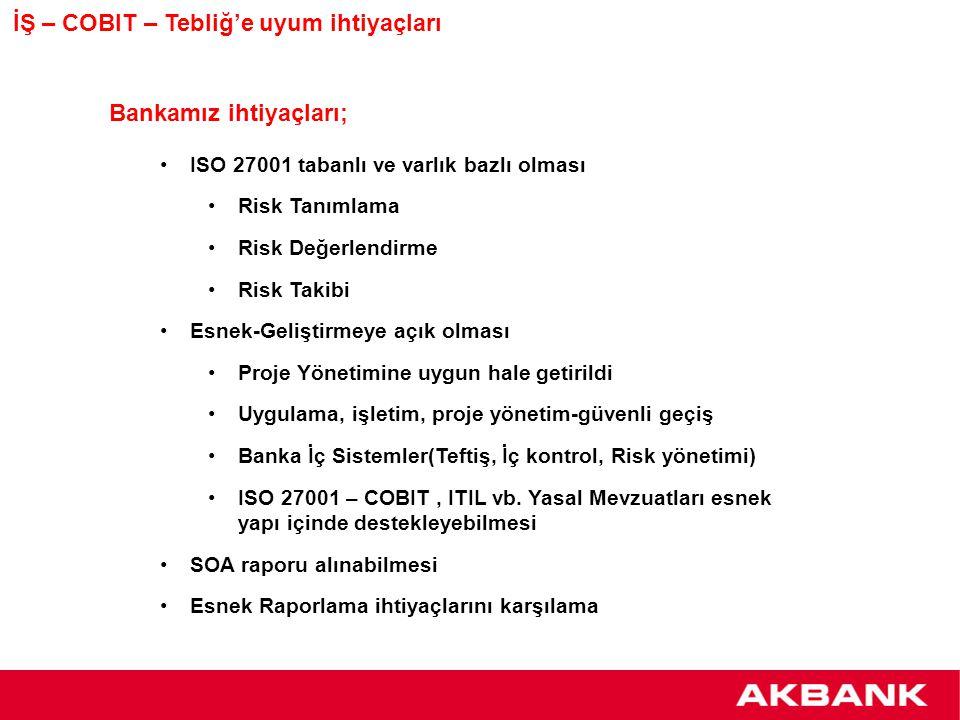 İŞ – COBIT – Tebliğ'e uyum ihtiyaçları Bankamız ihtiyaçları; ISO 27001 tabanlı ve varlık bazlı olması Risk Tanımlama Risk Değerlendirme Risk Takibi Es