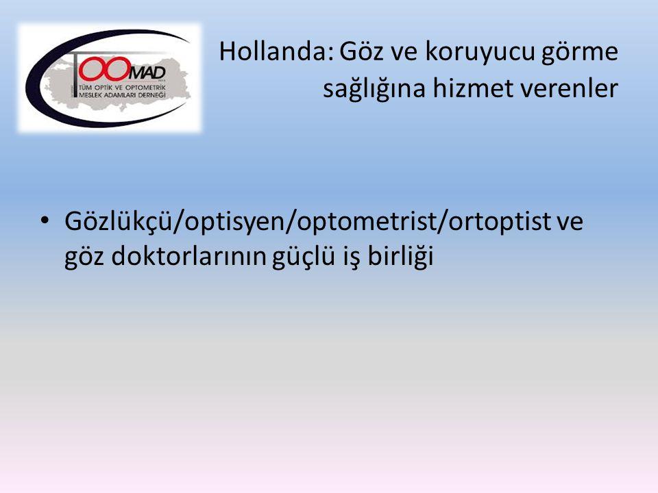Hollanda: Göz ve koruyucu görme sağlığına hizmet verenler Gözlükçü/optisyen/optometrist/ortoptist ve göz doktorlarının güçlü iş birliği