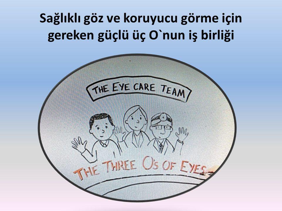 OPTISYEN Optisyen müessesesi Gözlük Çerçeve Kontaktlens Refraksiyon