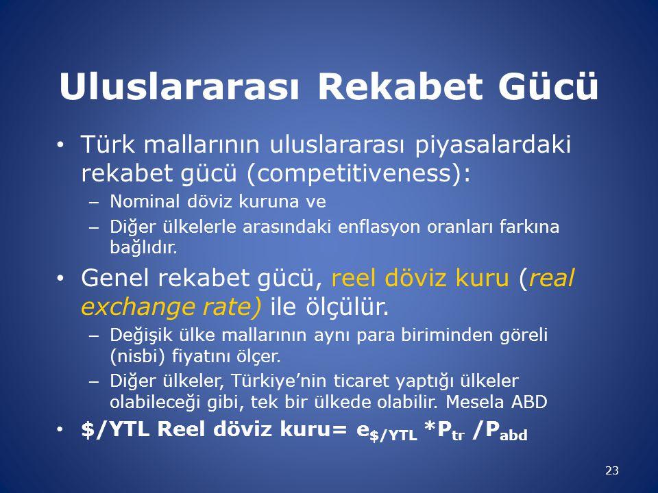 Uluslararası Rekabet Gücü Türk mallarının uluslararası piyasalardaki rekabet gücü (competitiveness): – Nominal döviz kuruna ve – Diğer ülkelerle arası