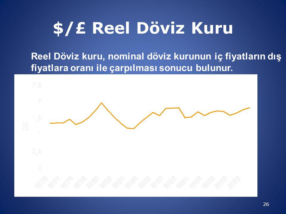 $/£ Reel Döviz Kuru 26 Reel Döviz kuru, nominal döviz kurunun iç fiyatların dış fiyatlara oranı ile çarpılması sonucu bulunur.