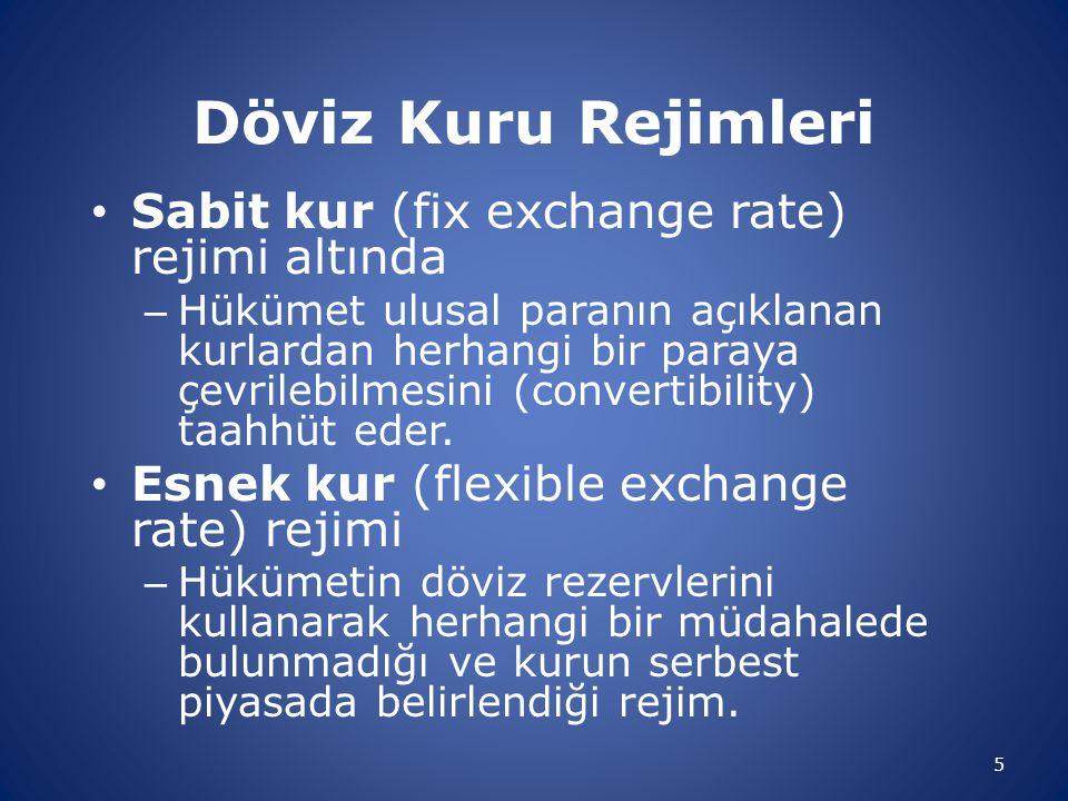 Döviz Kuru Rejimleri Sabit kur (fix exchange rate) rejimi altında – Hükümet ulusal paranın açıklanan kurlardan herhangi bir paraya çevrilebilmesini (c