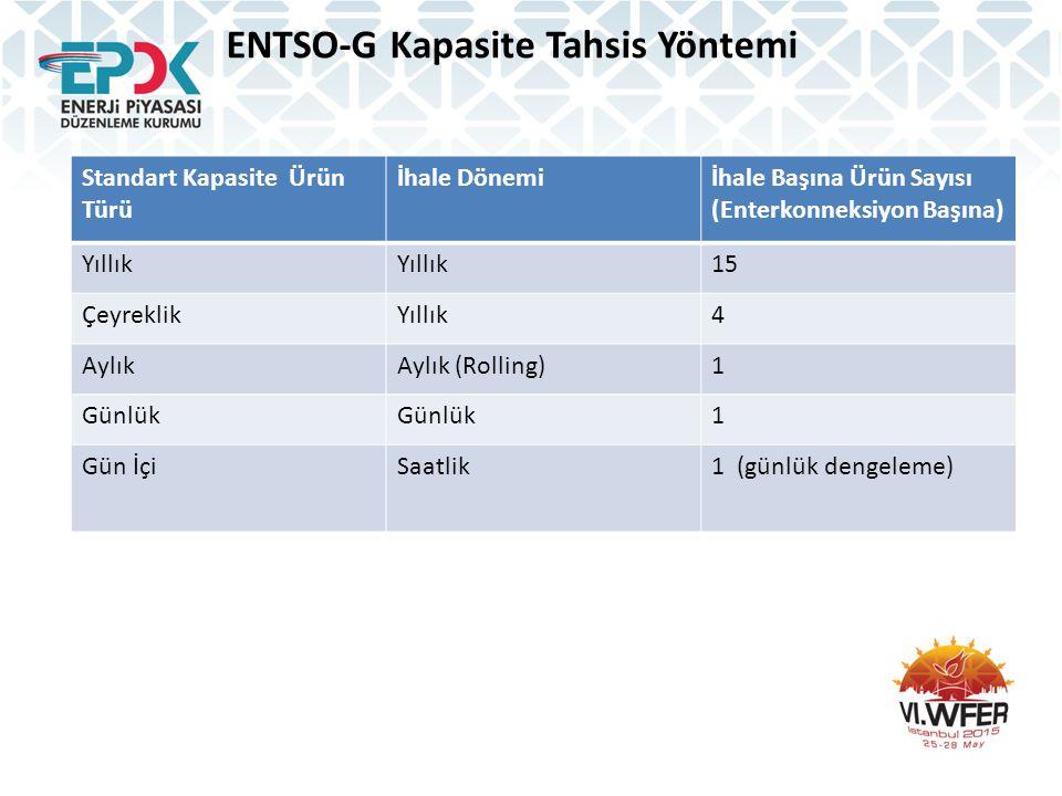 ENTSO-G Kapasite Tahsis Yöntemi Standart Kapasite Ürün Türü İhale Dönemiİhale Başına Ürün Sayısı (Enterkonneksiyon Başına) Yıllık 15 ÇeyreklikYıllık4