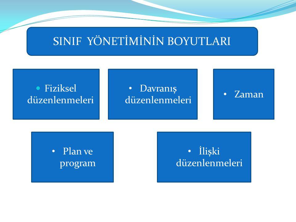 Fiziksel düzenlenmeleri SINIF YÖNETİMİNİN BOYUTLARI Plan ve program Zaman İlişki düzenlenmeleri Davranış düzenlenmeleri