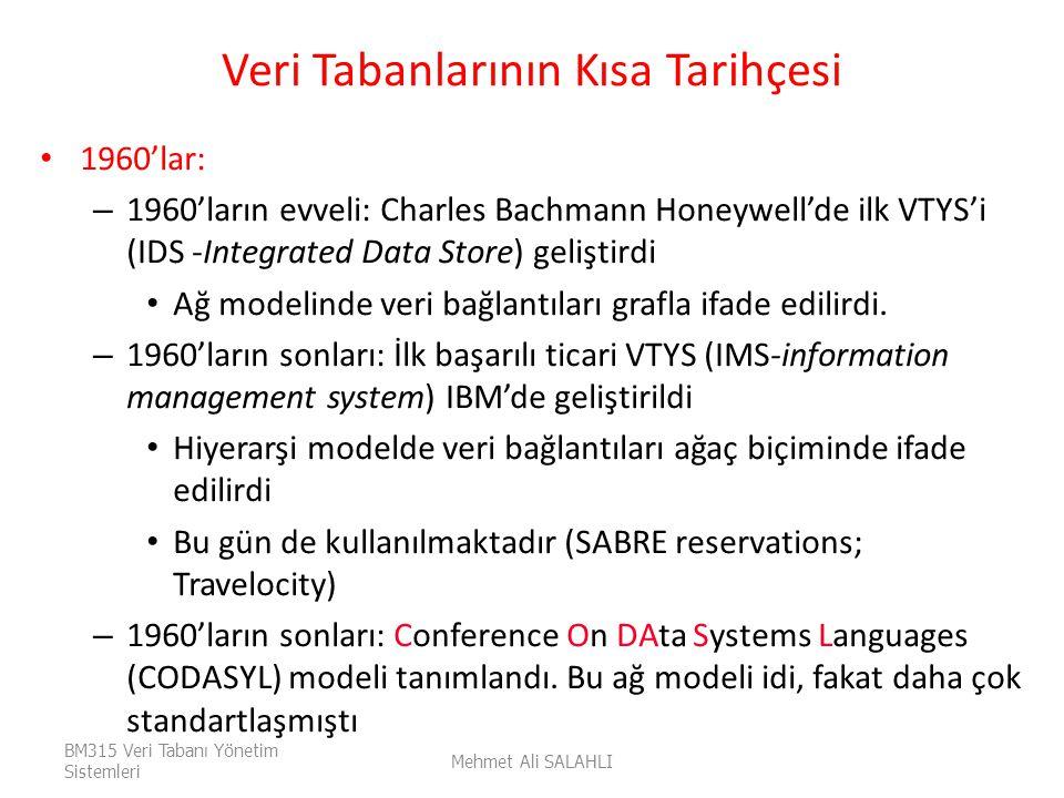 Veri Tabanlarının Kısa Tarihçesi 1960'lar: – 1960'ların evveli: Charles Bachmann Honeywell'de ilk VTYS'i (IDS -Integrated Data Store) geliştirdi Ağ mo